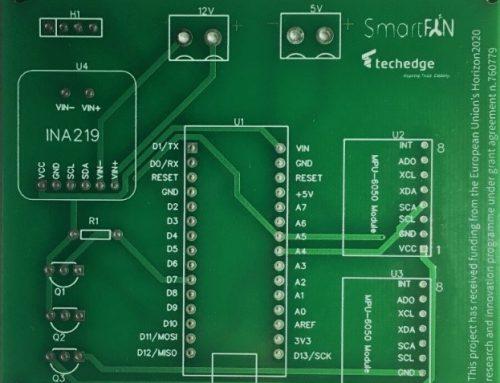 TECHEDGE Main Technical Achievements M24